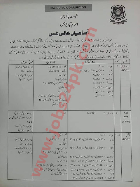 ICT Islamabad Police Jobs 2019-4000+ ASI,Constable and Other Posts