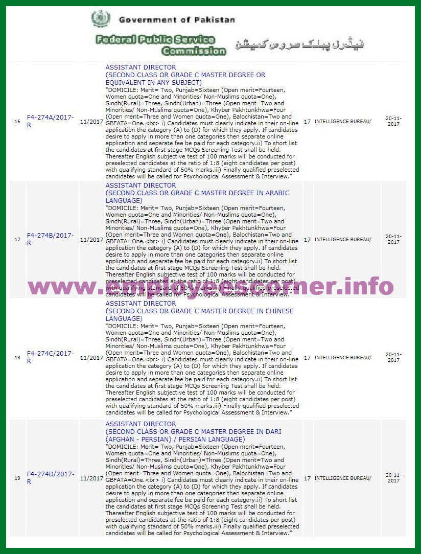 100+ FPSC Assistant Directors Jobs in Intelligence Bureau Jobs IB