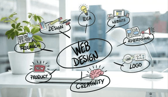 Web Design Mistakes That Hurts User Experience