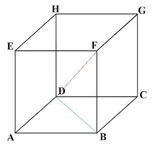 Cara Menentukan Jarak Titik Ke Titik Pada Kubus