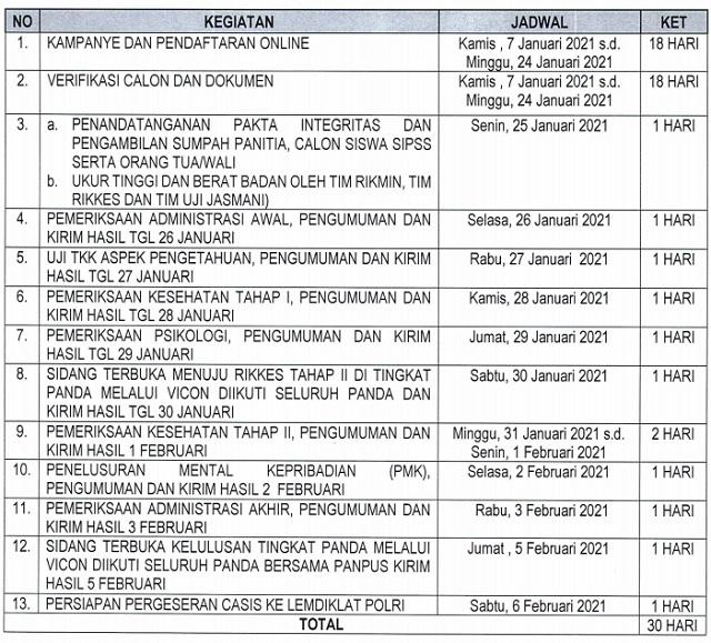 Jadwal SIPSS