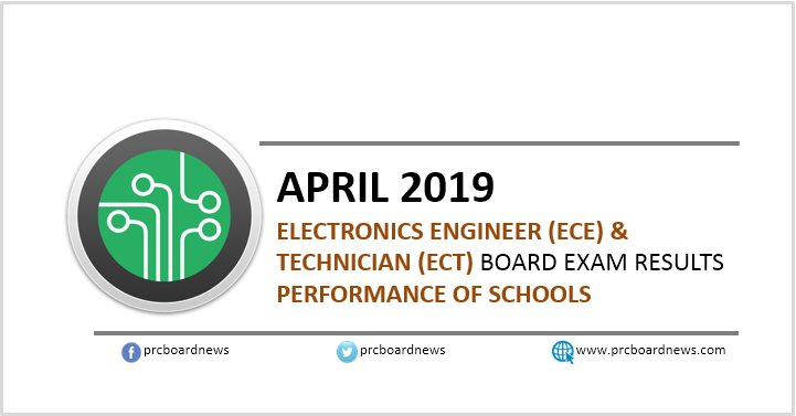 April 2019 Electronics Engineering ECE, ECT board exam result: performance of schools