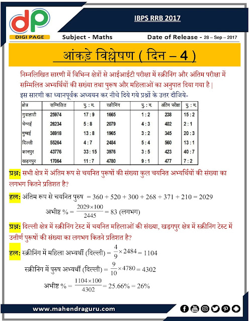 DP   Strategy  For IBPS PO 2017 Day - 4    28 - September - 17