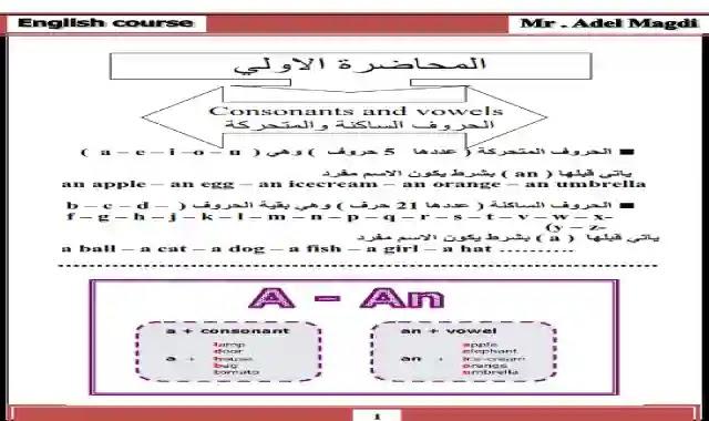 اجمل كورس تاسيس فى اللغة الانجليزية لجميع المراحل اعداد مستر عادل مجدي
