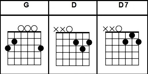 Mary Had a Little Lamb TAB and CHORDS beginner guitar lesson   Easy ...
