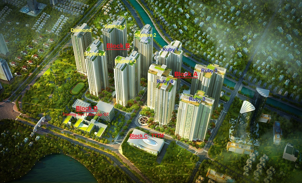 Hình ảnh tổng thể Goldmark City