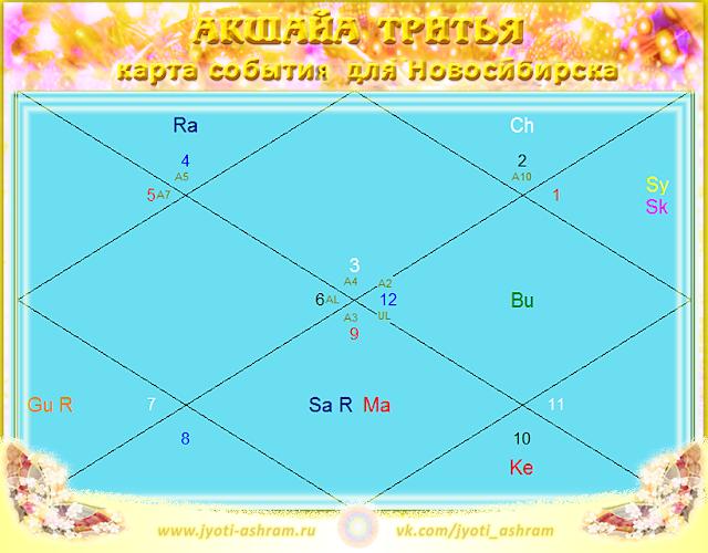 Акшайатритья_2018_карта_Джйотиашрам