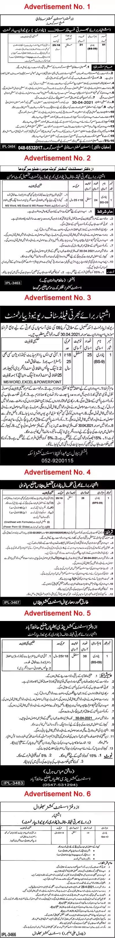 New Jobs in Pakistan Revenue Department Sargodha Jobs 2021