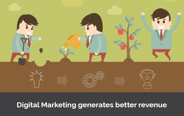 Reasons Why Digital Marketing Can Help You Grow Your Business