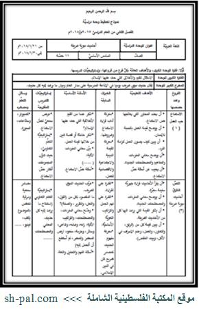 تحضير اللغة العربية للصف 7