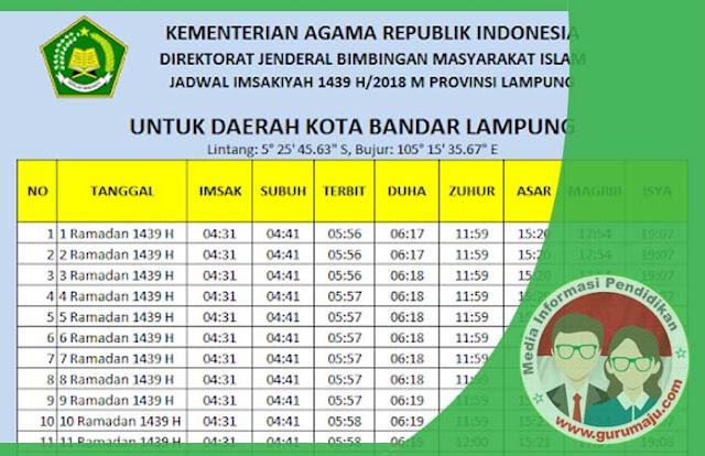 JADWAL IMSAK / IMSAKIYAH 2018 (1439 H) SELURUH KOTA DI INDONESIA