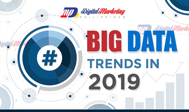 Big Data Trends in 2019