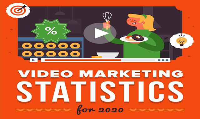 Video Marketing Statistics that's Going to Rock 2020 #infographic