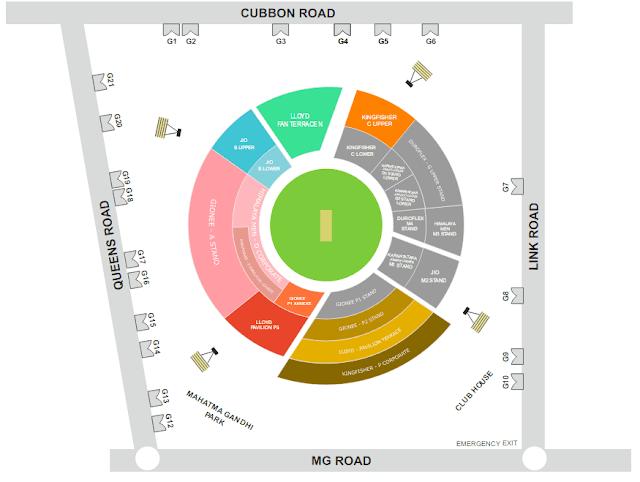 M Chinnaswamy Bangalore RCB Ticket Booking