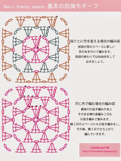 基本の四角モチーフ(グラニースクエア)の編み図