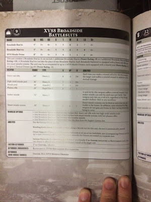Tau Leaks are Out - Faeit 212: Warhammer 40k News and Rumors