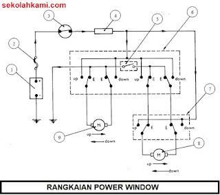 rangkaian power window
