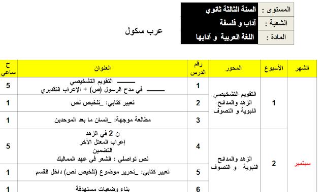 برنامج دروس اللغة العربية السنة الثالثة ثانوي آداب و فلسفة