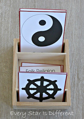 Chinese New Year Belief Nomenclature Cards