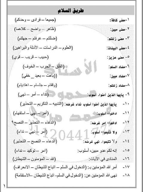 مراجعة لغة عربية اختيار من متعدد (منهج شهر مارس) الصف الخامس الابتدائي الترم الثانى 2021 مستر محمد مرعى