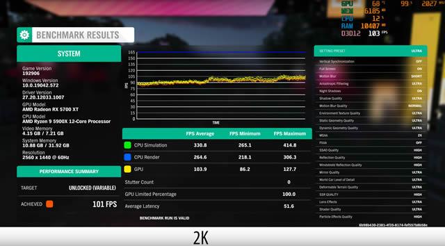 AMD RYZEN 9 5900X TEST forza 2k