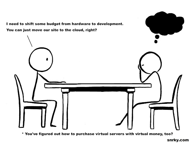 Across the Table: I need to shift some budget from hardware to development. You can just move our site to the cloud, right?