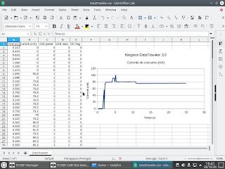 Folha de cálculo contendo os dados capturados pela aplicação. O gráfico foi construído com base nos mesmos.