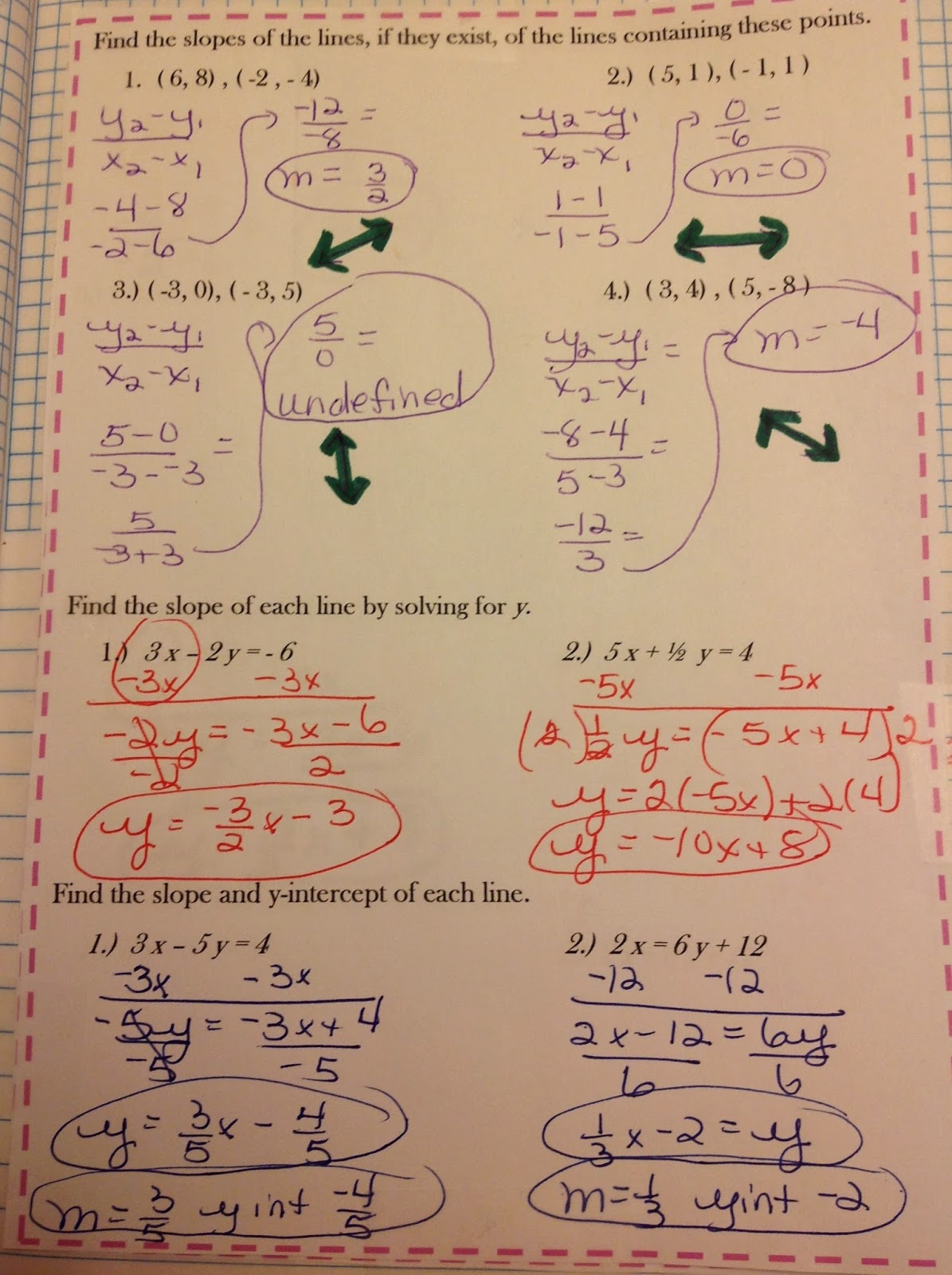 Equation Freak Slope Interactive Notebook Pages