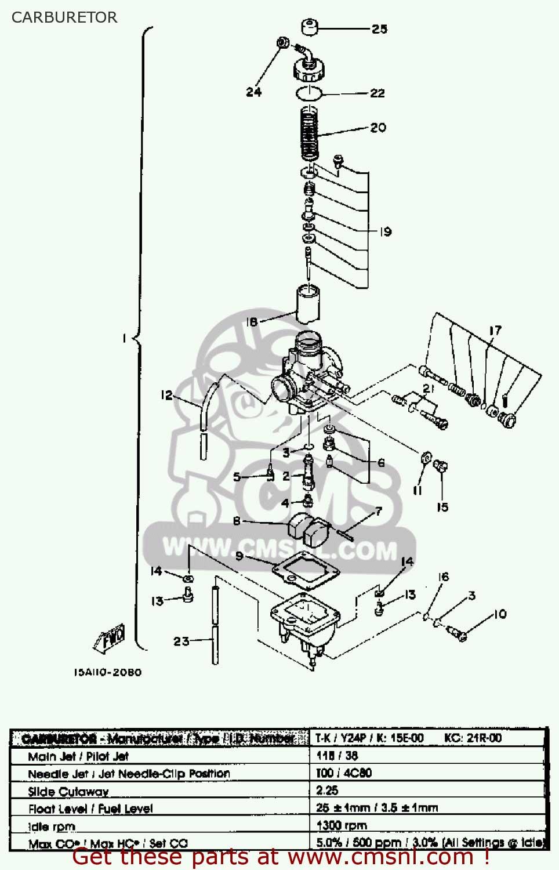 1982 Yamaha Xt125 Carburetor Diagram