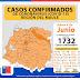 Jueves 4 de junio: 10 nuevos casos de COVID-19 en Cauquenes  y uno en Chanco