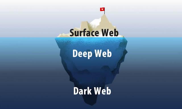الفرق بين الانترنت المظلم والعميق :Deep Web vs Dark Web