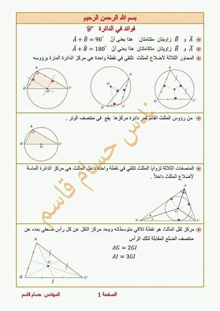 حل تمارين الوحدة الاولي في الرياضيات للصف التاسع الفصل الثاني 2019-2020