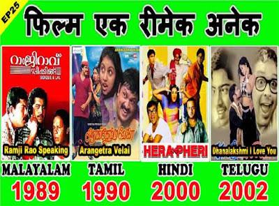 Ramji Rao Speaking (1989) Movie Cast, Box Office Verdict, Revisit
