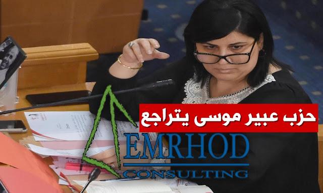 abir moussi pdl facebook حزب عبير موسي الدستوري الحر