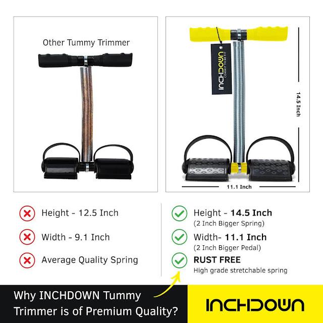 Inchdown tummy trimmer ab exerciser
