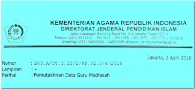 Pemutakhiran Data Guru Madrasah
