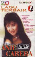 Download Chord Kunci Gitar Anie Carera – Air Mata Rindu