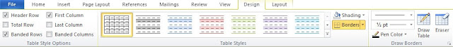 Mengenal Fungsi Menu Design Pada Microsoft Word