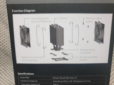 Arctic Freezer 34 eSports DUO function diagram