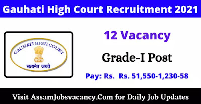 Gauhati High Court Grade-I Recruitment 2021