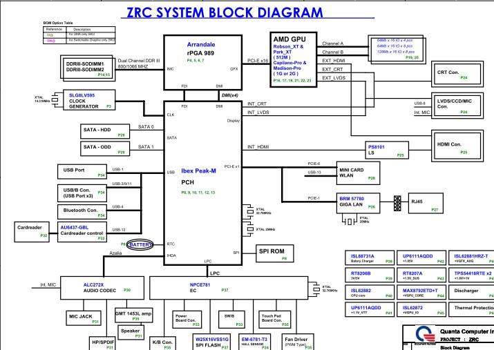 DA0ZRCMB6C0 REV C Schematic Acer eMachines E732