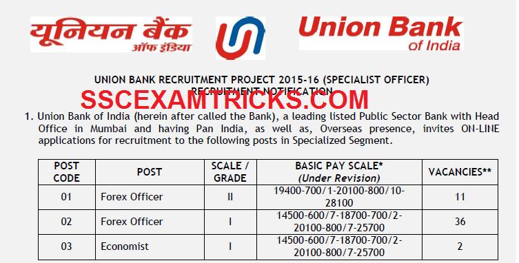 Union bank forex officer recruitment 2015