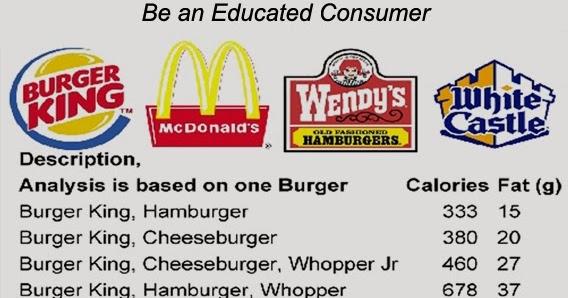 Heart Healthy Choices Fast Food Restaurants