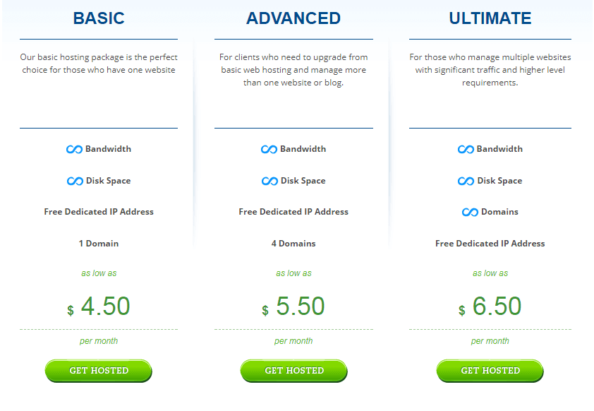 hostwinds best managed wordpress hosting