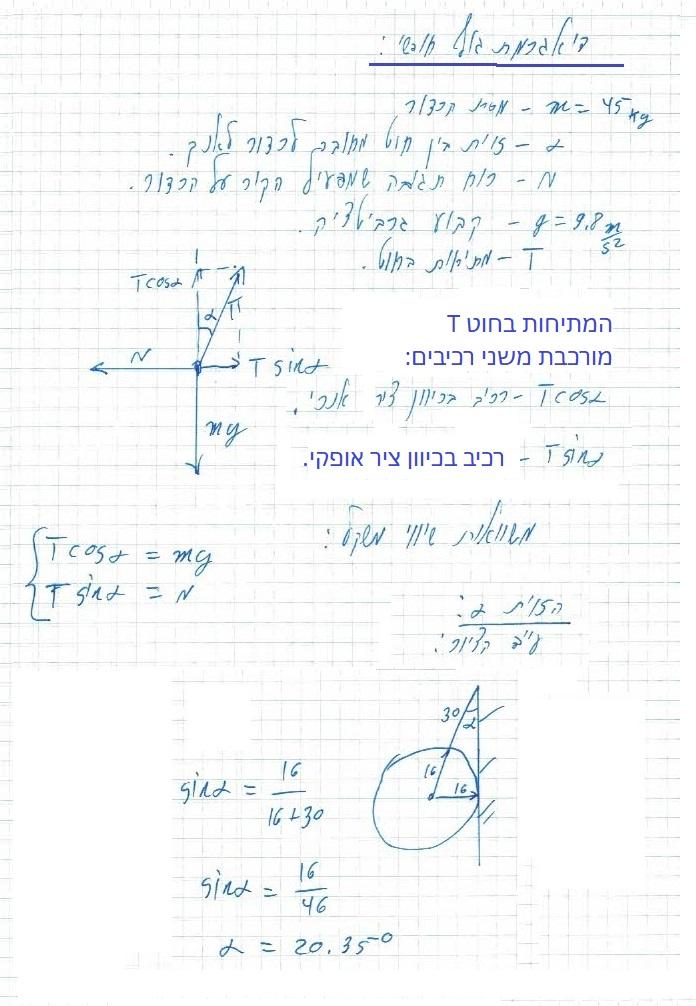 החוק השני של ניטון - כדור תלוי על חוט ונשען על קיר