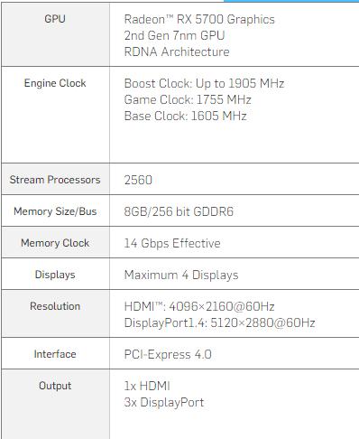 AMD Radeon RX 5700, 5700XT