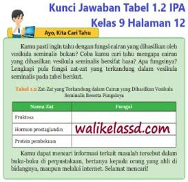 Kunci-Jawaban-Tabel-1.2-IPA-Kelas-9-Halaman-12
