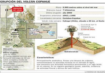 VOLCAN COPAHUE EN ERUPCION, ENERO 2013