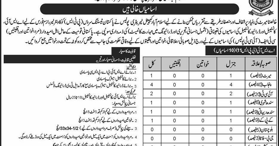 Jobs in Counter terrorism department.