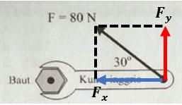 Soal fisika USBN Nomor 9